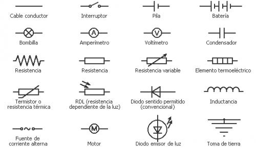 S mbolos imprescindibles programa casa segura m xico for Tecnicas de representacion arquitectonica pdf
